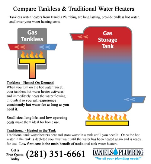traditional and tankless water heaters in cypress